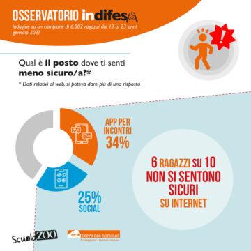 7 febbraio – giornata internazionale contro il bullismo | 9 Febbraio Safer Internet Day